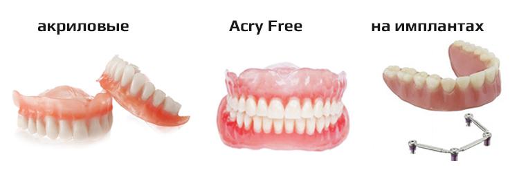 протезы при полном отсутствии зубов